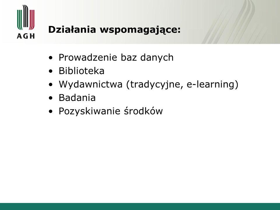 Działania wspomagające: Prowadzenie baz danych Biblioteka Wydawnictwa (tradycyjne, e-learning) Badania Pozyskiwanie środków