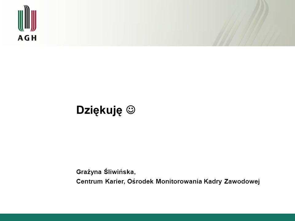 Dziękuję Grażyna Śliwińska, Centrum Karier, Ośrodek Monitorowania Kadry Zawodowej
