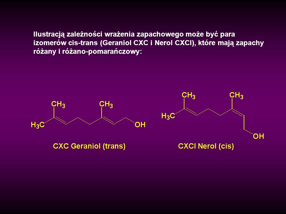 Ilustracją zależności wrażenia zapachowego może być para izomerów cis-trans (Geraniol CXC i Nerol CXCI), które mają zapachy różany i różano-pomarańczo