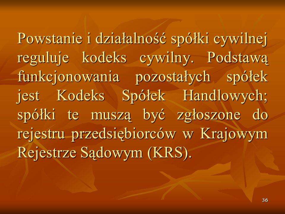 35 W Polsce można zakładać: Spółki osobowe cywilną, jawną, partnerską, komandytową, komandytową – akcyjną, Spółki kapitałowe z ograniczoną odpowiedzia