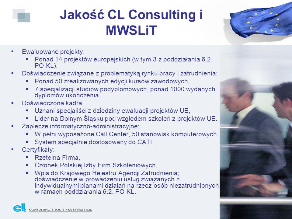 Ewaluowane projekty: Ponad 14 projektów europejskich (w tym 3 z poddziałania 6.2 PO KL). Doświadczenie związane z problematyką rynku pracy i zatrudnie