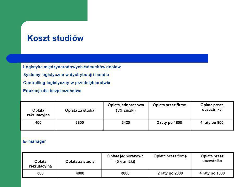 Koszt studiów Logistyka międzynarodowych łańcuchów dostaw Systemy logistyczne w dystrybucji i handlu Controlling logistyczny w przedsiębiorstwie Eduka