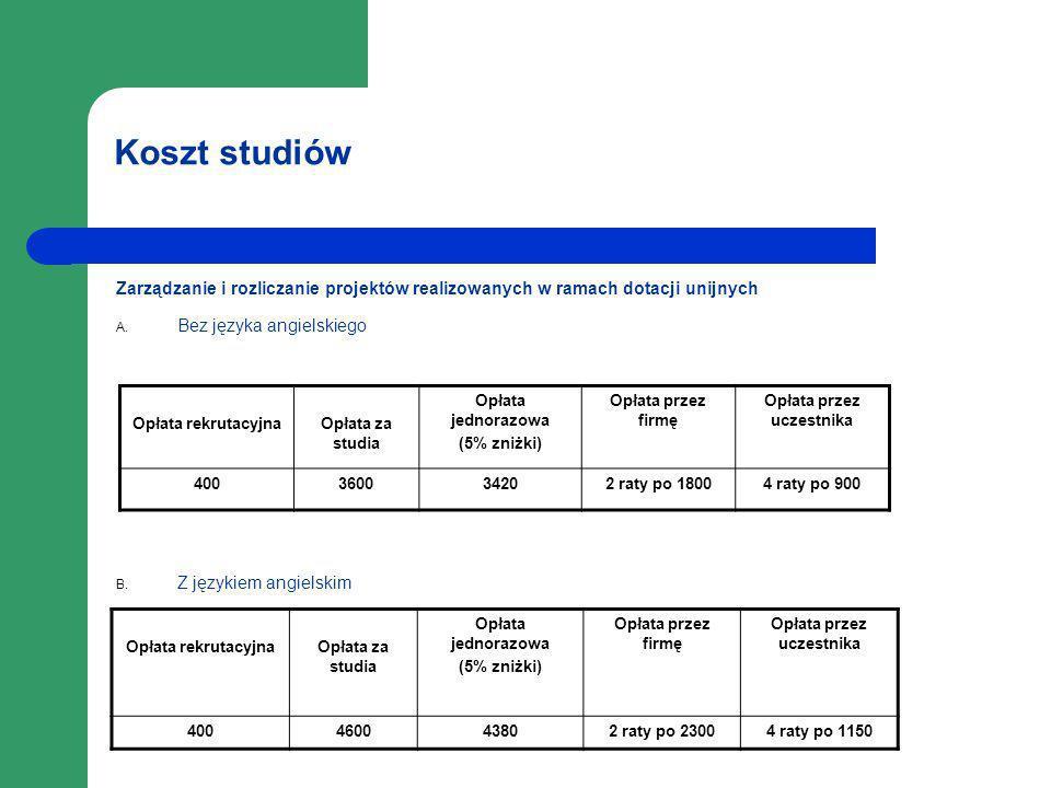 Koszt studiów Zarządzanie i rozliczanie projektów realizowanych w ramach dotacji unijnych A. Bez języka angielskiego B. Z językiem angielskim Opłata r