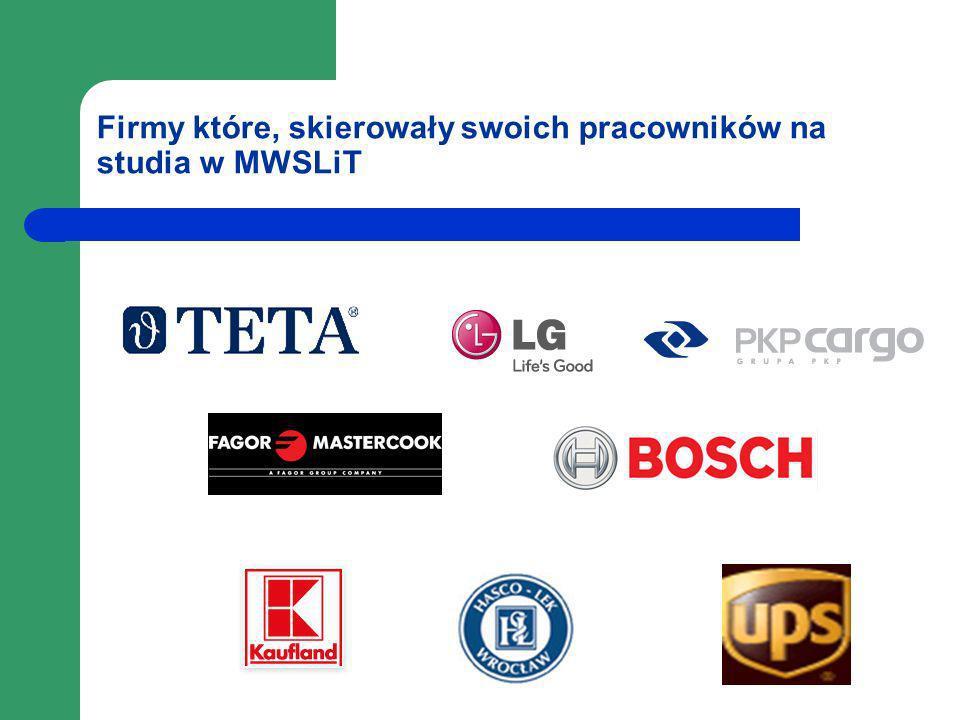 Firmy które, skierowały swoich pracowników na studia w MWSLiT