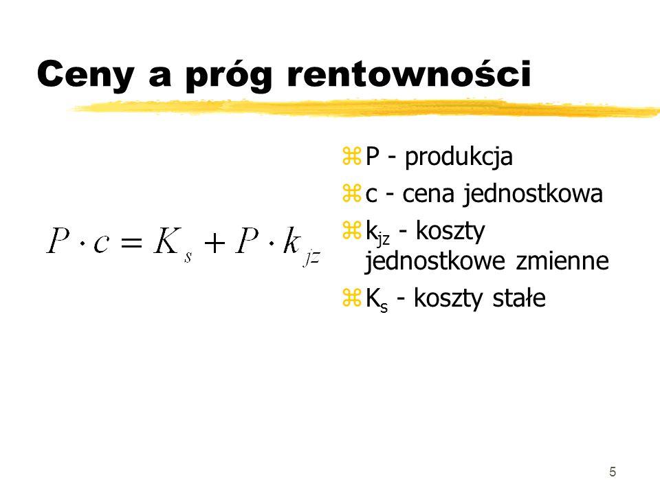 5 Ceny a próg rentowności z P - produkcja z c - cena jednostkowa z k jz - koszty jednostkowe zmienne z K s - koszty stałe