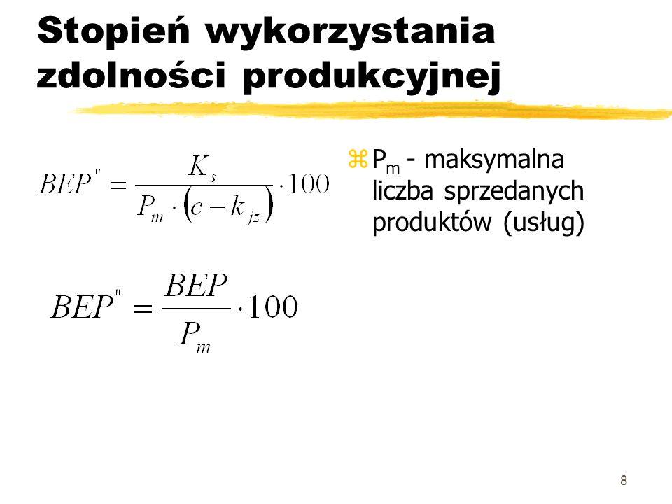 8 Stopień wykorzystania zdolności produkcyjnej z P m - maksymalna liczba sprzedanych produktów (usług)