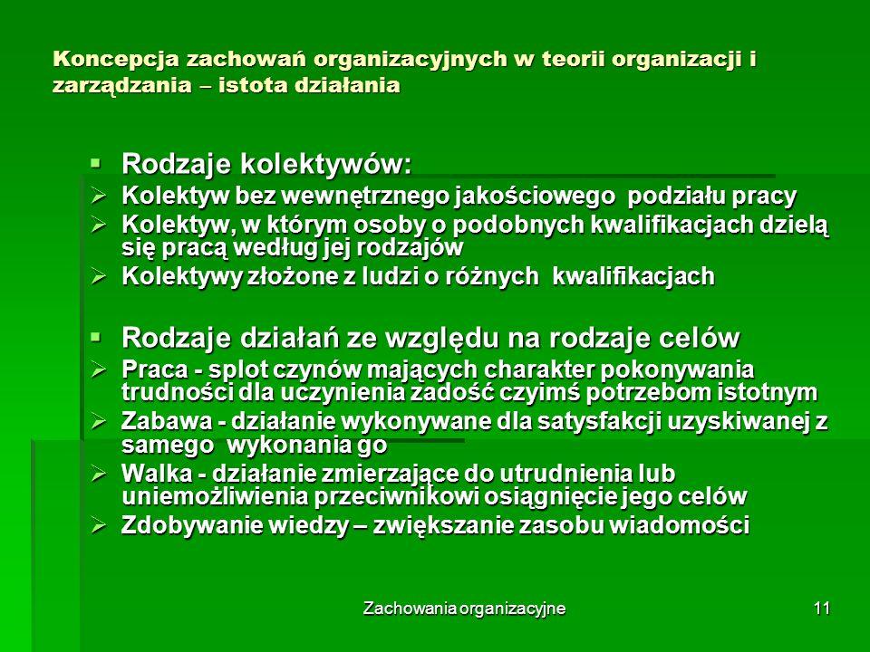 Zachowania organizacyjne11 Koncepcja zachowań organizacyjnych w teorii organizacji i zarządzania – istota działania Rodzaje kolektywów: Rodzaje kolekt