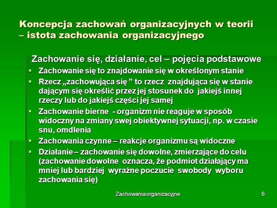 Zachowania organizacyjne6 Koncepcja zachowań organizacyjnych w teorii – istota zachowania organizacyjnego Zachowanie się, działanie, cel – pojęcia pod
