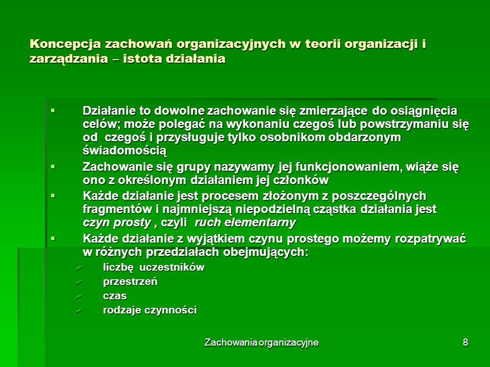 Zachowania organizacyjne9 Koncepcja zachowań organizacyjnych w teorii organizacji i zarządzania – istota działania Działanie jednoosobowe - interesuje nas sam proces działania danej osoby, a wzajemne oddziaływanie jej czynów i jej otoczenia traktujemy podobnie, jak inne warunki, w których odbywa się działanie Działanie jednoosobowe - interesuje nas sam proces działania danej osoby, a wzajemne oddziaływanie jej czynów i jej otoczenia traktujemy podobnie, jak inne warunki, w których odbywa się działanie Działanie wieloosobowe (kolektywne) – koncentrujemy swoje zainteresowanie nie tyle na działaniach poszczególnych ludzi, lecz na wzajemnych ich oddziaływaniach, czyli na strukturze ich interakcji Działanie wieloosobowe (kolektywne) – koncentrujemy swoje zainteresowanie nie tyle na działaniach poszczególnych ludzi, lecz na wzajemnych ich oddziaływaniach, czyli na strukturze ich interakcji
