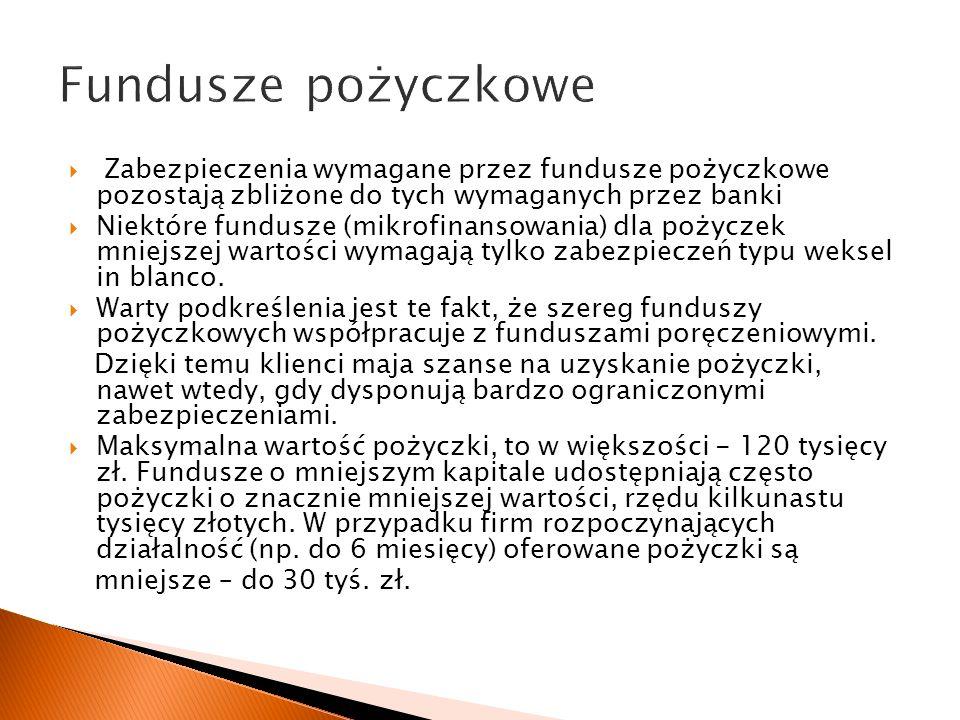 Zabezpieczenia wymagane przez fundusze pożyczkowe pozostają zbliżone do tych wymaganych przez banki Niektóre fundusze (mikrofinansowania) dla pożyczek