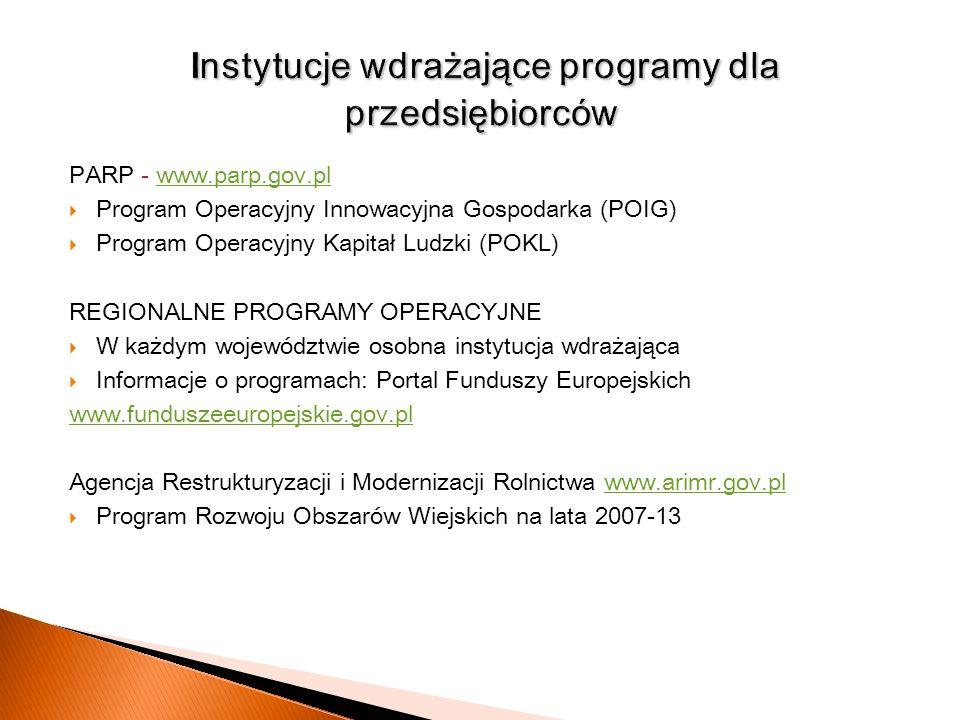 PARP - www.parp.gov.plwww.parp.gov.pl Program Operacyjny Innowacyjna Gospodarka (POIG) Program Operacyjny Kapitał Ludzki (POKL) REGIONALNE PROGRAMY OP