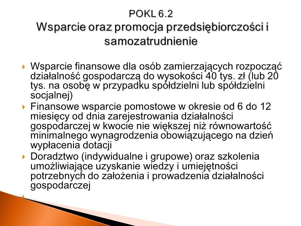 Wsparcie finansowe dla osób zamierzających rozpocząć działalność gospodarczą do wysokości 40 tys. zł (lub 20 tys. na osobę w przypadku spółdzielni lub