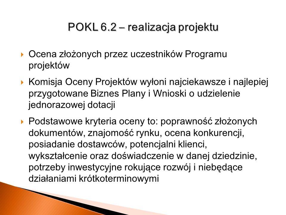 Ocena złożonych przez uczestników Programu projektów Komisja Oceny Projektów wyłoni najciekawsze i najlepiej przygotowane Biznes Plany i Wnioski o udz