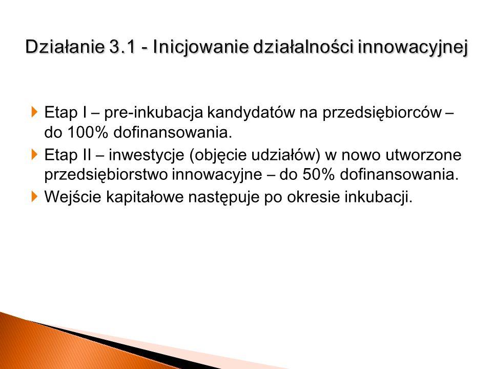 Etap I – pre-inkubacja kandydatów na przedsiębiorców – do 100% dofinansowania. Etap II – inwestycje (objęcie udziałów) w nowo utworzone przedsiębiorst
