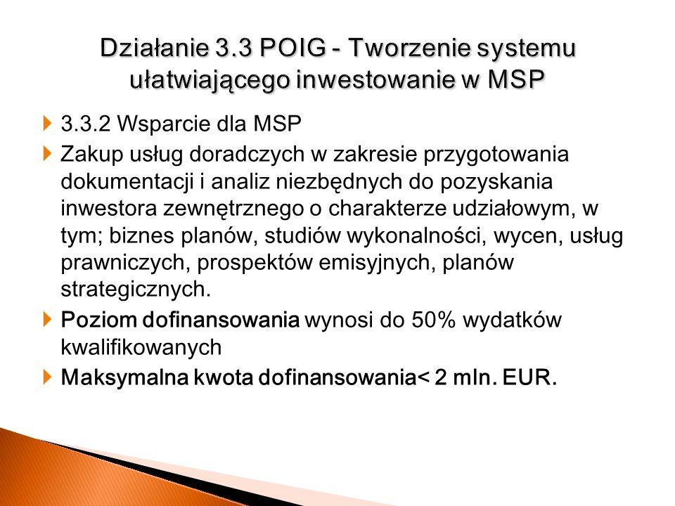 3.3.2 Wsparcie dla MSP Zakup usług doradczych w zakresie przygotowania dokumentacji i analiz niezbędnych do pozyskania inwestora zewnętrznego o charak