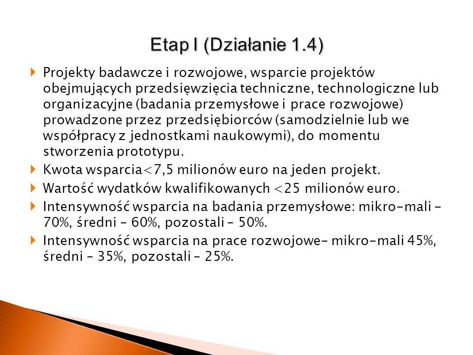 Projekty badawcze i rozwojowe, wsparcie projektów obejmujących przedsięwzięcia techniczne, technologiczne lub organizacyjne (badania przemysłowe i pra