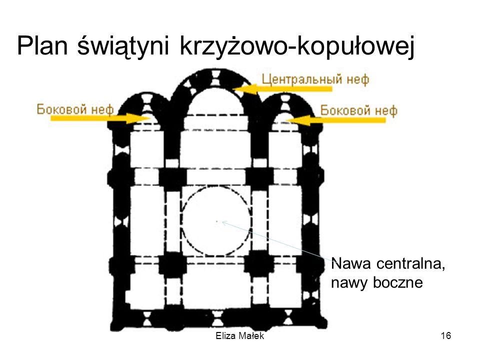 Eliza Małek16 Plan świątyni krzyżowo-kopułowej Nawa centralna, nawy boczne
