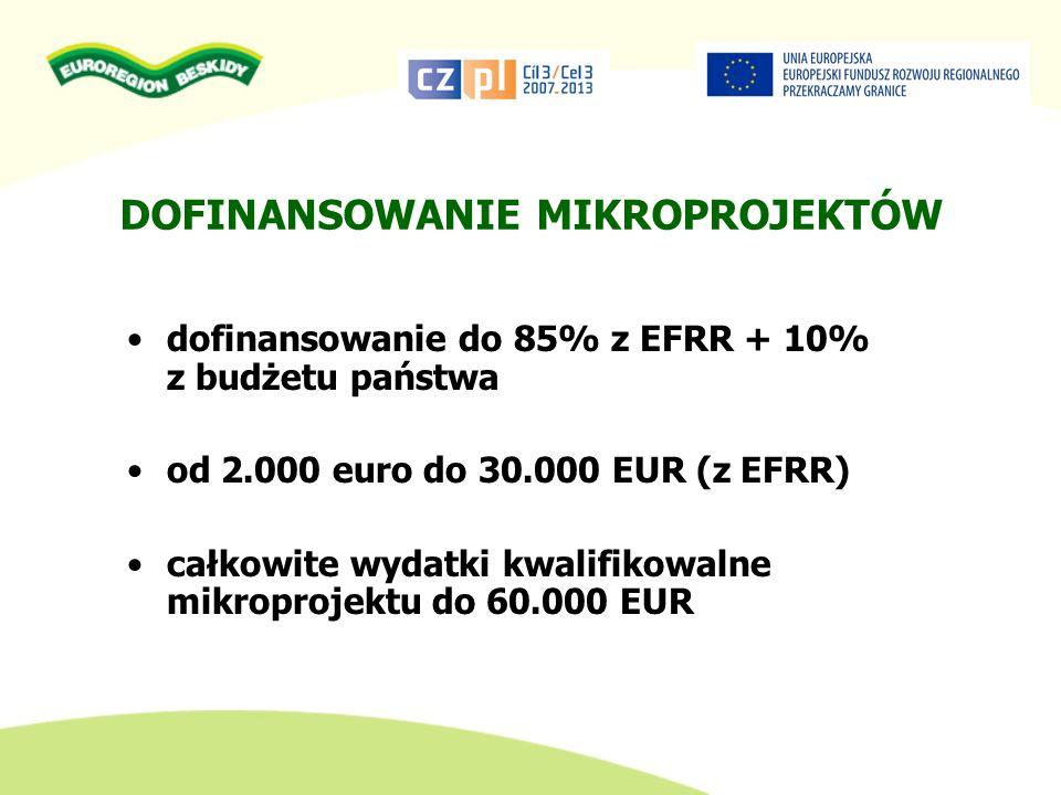 DOFINANSOWANIE MIKROPROJEKTÓW dofinansowanie do 85% z EFRR + 10% z budżetu państwa od 2.000 euro do 30.000 EUR (z EFRR) całkowite wydatki kwalifikowal