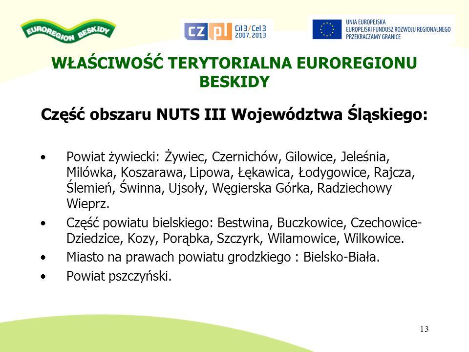 WŁAŚCIWOŚĆ TERYTORIALNA EUROREGIONU BESKIDY Część obszaru NUTS III Województwa Śląskiego: Powiat żywiecki: Żywiec, Czernichów, Gilowice, Jeleśnia, Mil