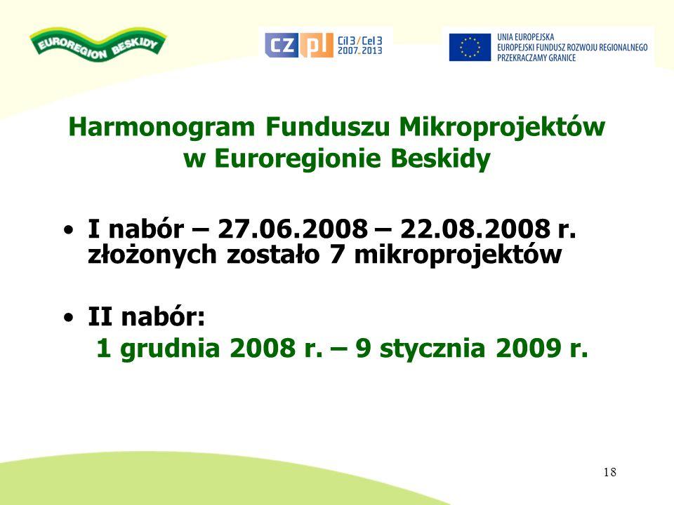 Harmonogram Funduszu Mikroprojektów w Euroregionie Beskidy I nabór – 27.06.2008 – 22.08.2008 r. złożonych zostało 7 mikroprojektów II nabór: 1 grudnia