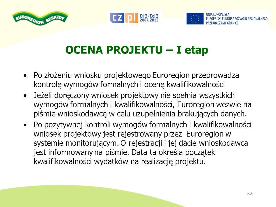OCENA PROJEKTU – I etap Po złożeniu wniosku projektowego Euroregion przeprowadza kontrolę wymogów formalnych i ocenę kwalifikowalności Jeżeli doręczon