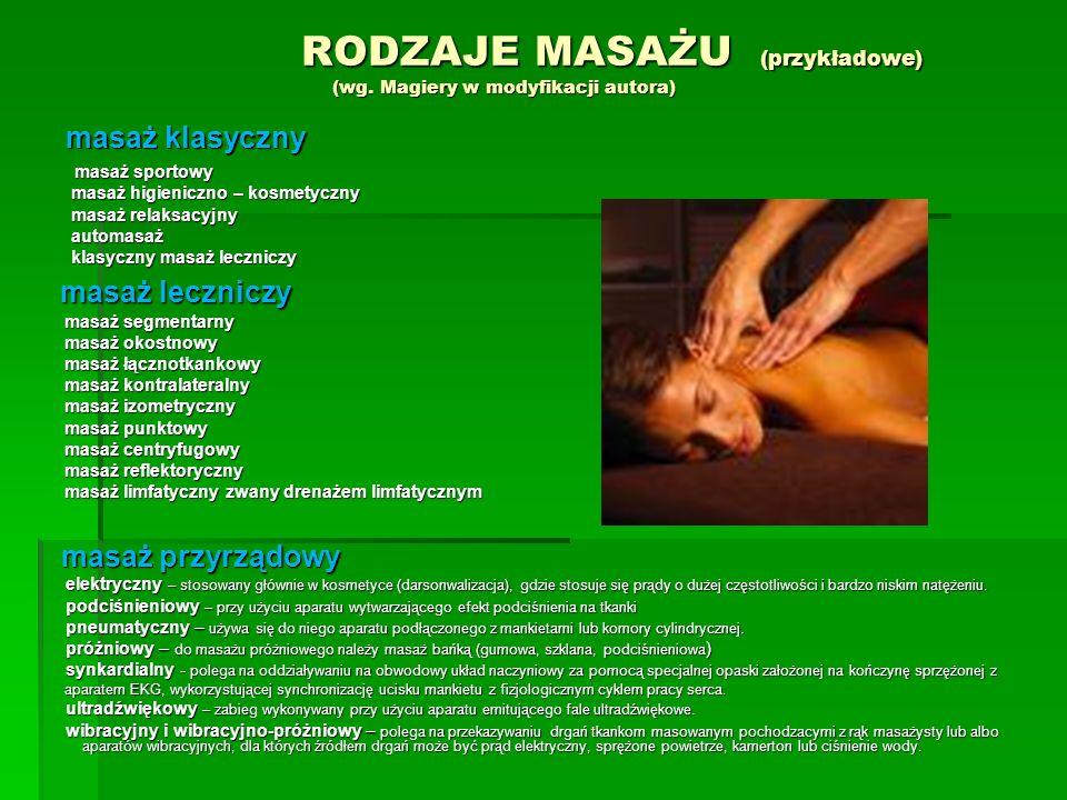 RODZAJE MASAŻU (przykładowe) (wg. Magiery w modyfikacji autora) masaż klasyczny RODZAJE MASAŻU (przykładowe) (wg. Magiery w modyfikacji autora) masaż