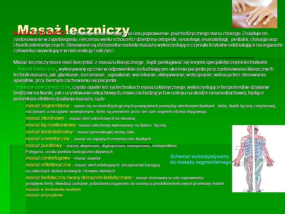 Masaż leczniczy MASAŻ LECZNICZY – to zabieg masażu mający na celu poprawienie psychofizycznego stanu chorego. Znajduje on zastosowanie w zapobieganiu