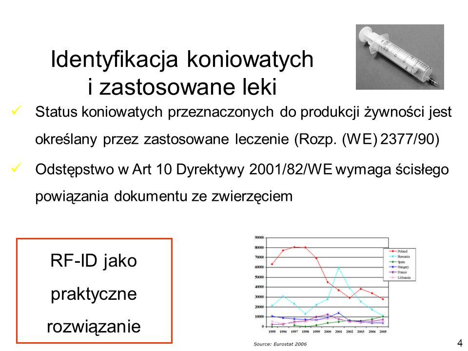 Rozporządzenie 504/2008 w sprawie identyfikacji koniowatych Przemieszczanie – niezależna identyfikacja Jeden przyżyciowy dokument identyfikacyjny Baza danych rejestrująca wystawione dokumenty identyfikacyjne (unikalny numer przyżyciowy) Procedury zastępowania dokumentów Dokumentacja leczenia zwierzęcia Środki immobilizacji w przypadku wystąpienia choroby (restrykcje w odniesieniu do przemieszczeń) 5