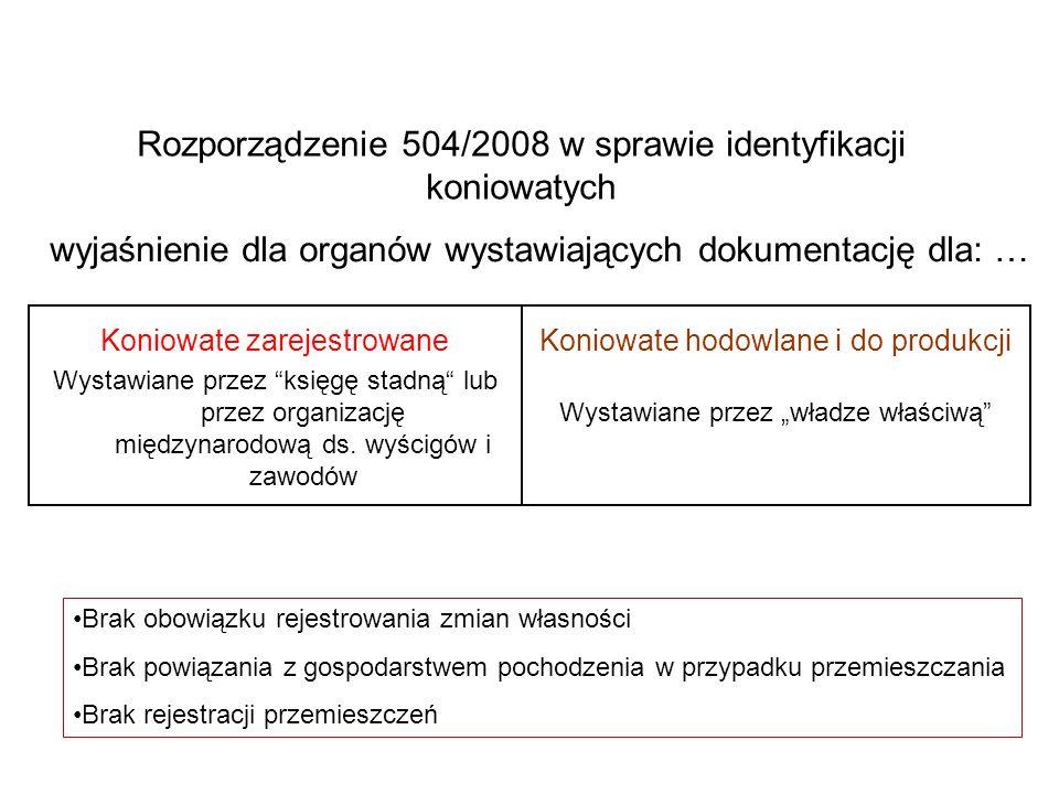 Koniowate zarejestrowane Wystawiane przez księgę stadną lub przez organizację międzynarodową ds. wyścigów i zawodów Koniowate hodowlane i do produkcji