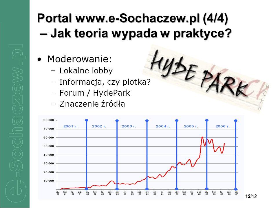 12/12 Portal www.e-Sochaczew.pl (4/4) – Jak teoria wypada w praktyce? Moderowanie: –Lokalne lobby –Informacja, czy plotka? –Forum / HydePark –Znaczeni