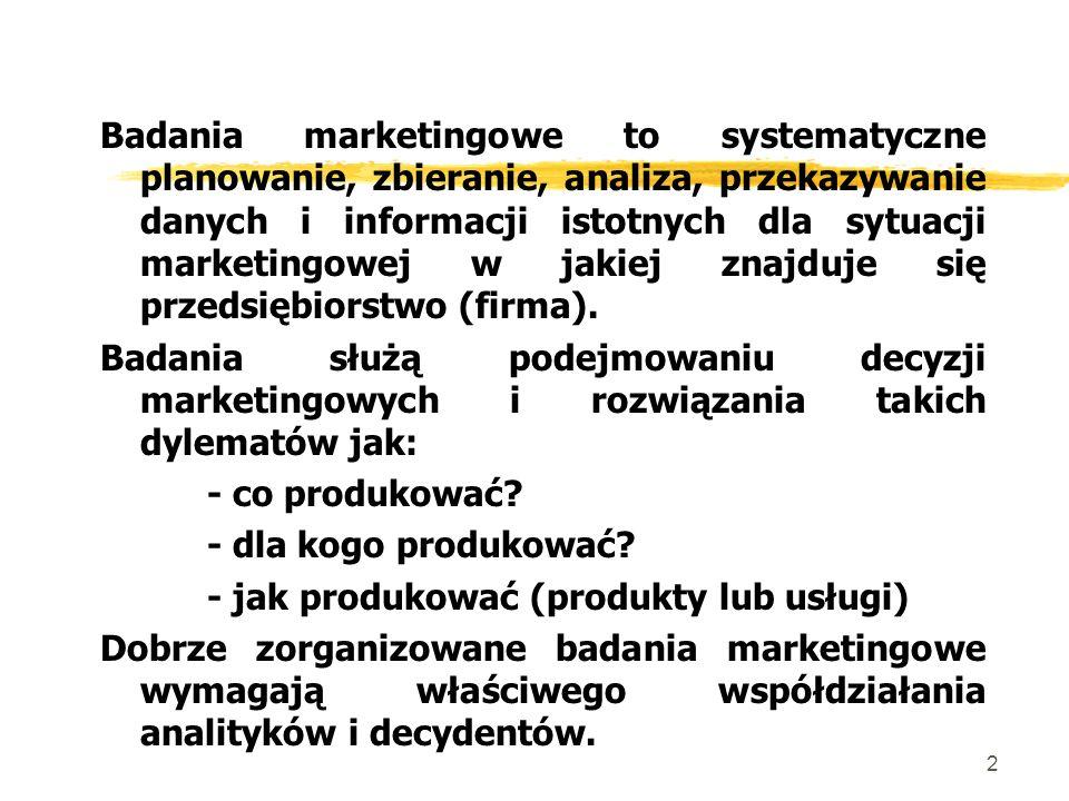 2 Badania marketingowe to systematyczne planowanie, zbieranie, analiza, przekazywanie danych i informacji istotnych dla sytuacji marketingowej w jakie
