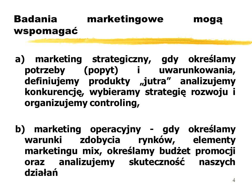 4 Badania marketingowe mogą wspomagać a) marketing strategiczny, gdy określamy potrzeby (popyt) i uwarunkowania, definiujemy produkty jutra analizujem
