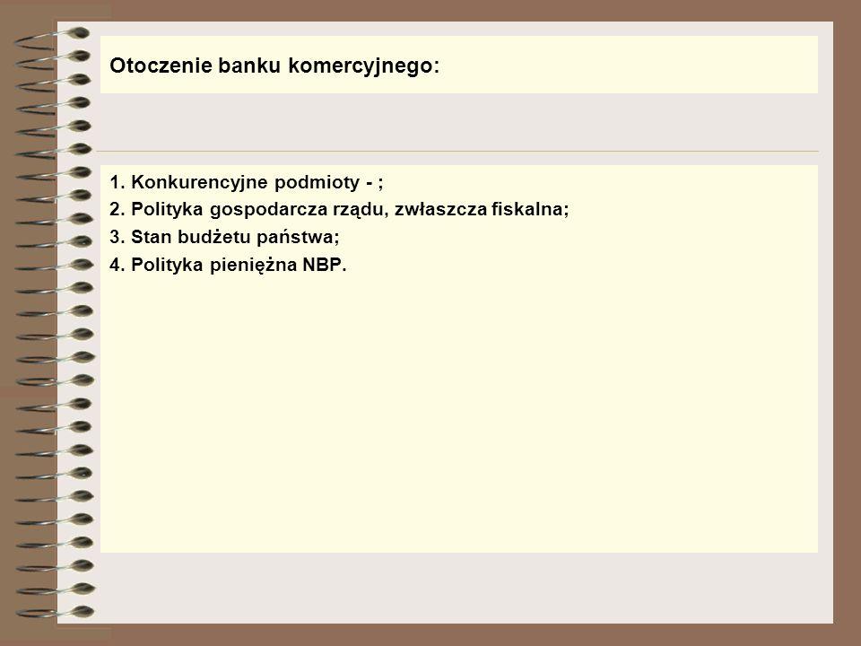 Istota działalności banku komercyjnego Bank Usługi bankowe Czynności czynne Czynności bierne 1. Udzielanie kredytów; 2. Udzielanie lokat; 3. Dyskonto