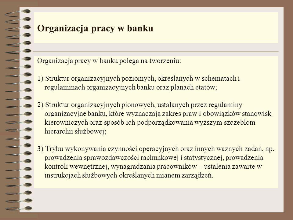 Zarządzanie bankiem komercyjnym Decyzje zarządcze: Obszary zagadnień: a) Kształtowanie czynników wewnętrznych (zasoby finansowe, zespół pracowniczy, w