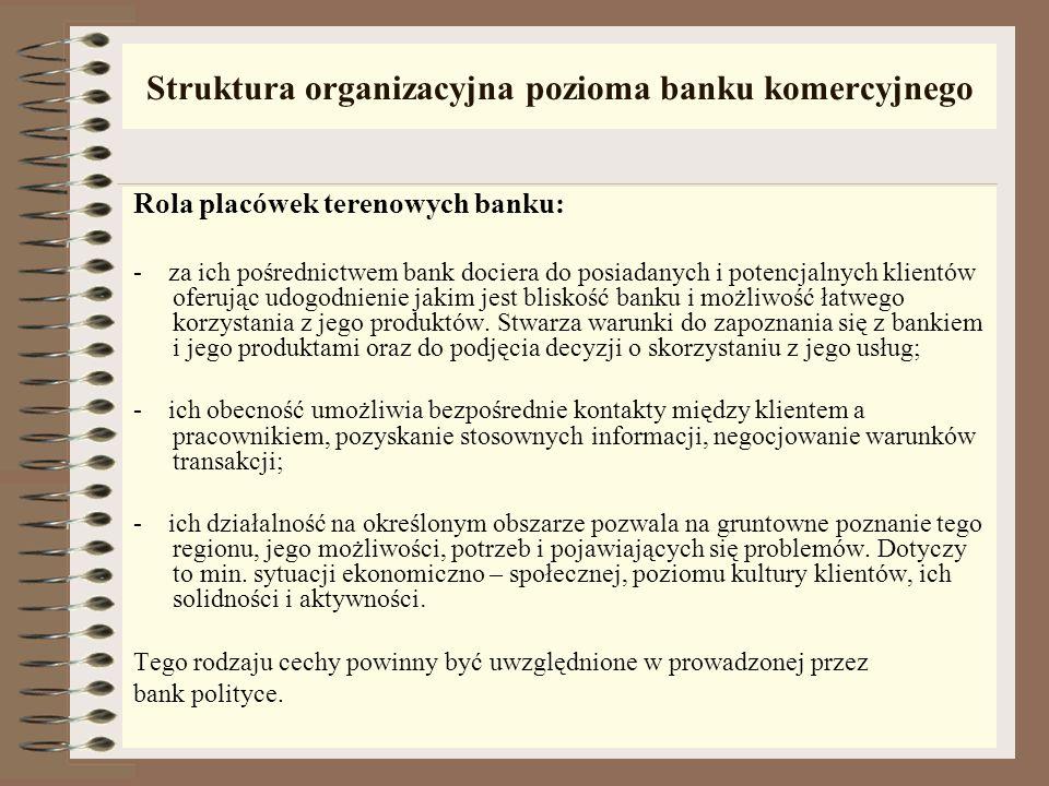 Struktura organizacyjna pozioma banku komercyjnego Placówki terenowe banku – forma akwizycji produktów bankowych: 1) Za ich pośrednictwem bank dociera