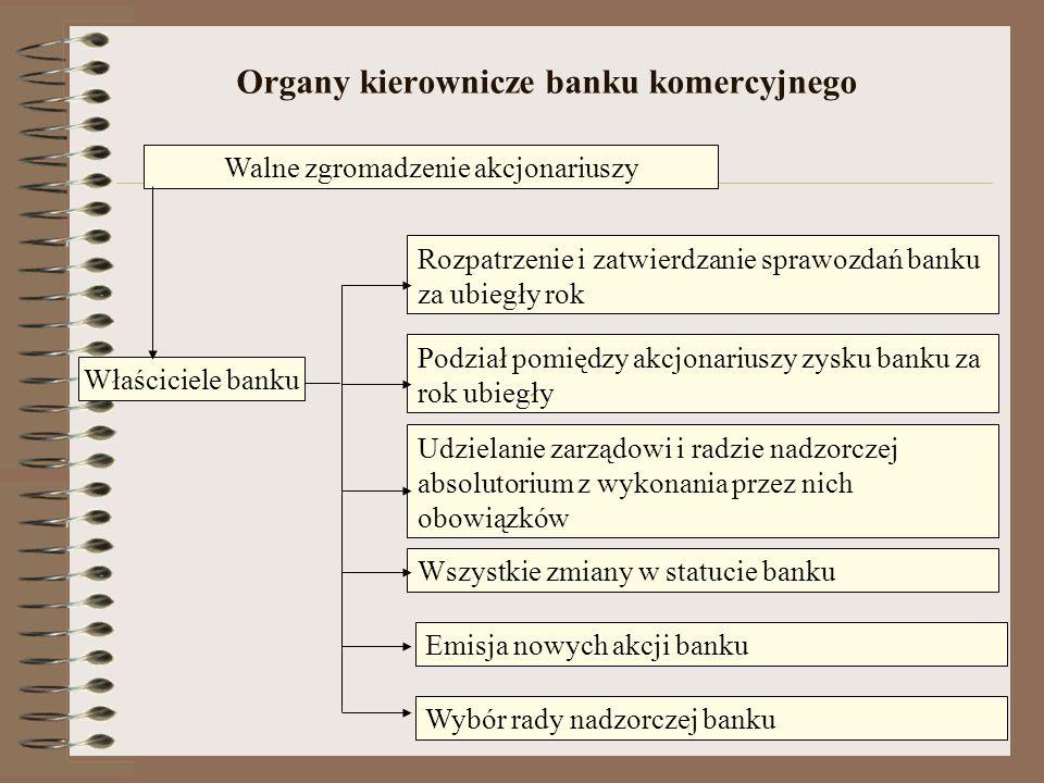 Struktura organizacyjna pionowa banku komercyjnego Wyznaczana jest przez regulaminy wewnętrzne banku, określające: 1) Zakres obowiązków i uprawnień dy