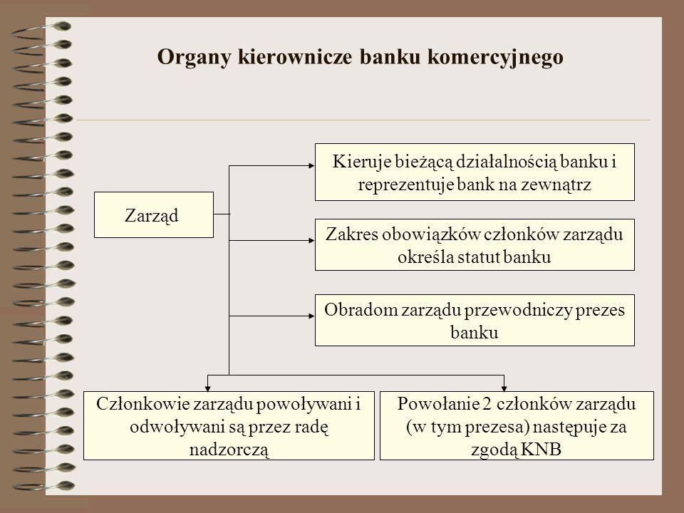 Organy kierownicze banku komercyjnego Rada nadzorcza Członkowie powoływani są przez walne zgromadzenie akcjonariuszy Sprawuje nadzór nad funkcjonowani