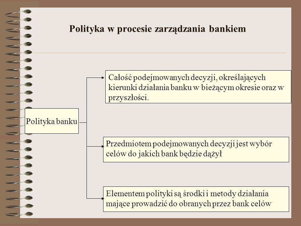 Organy kierownicze banku komercyjnego Zarząd Kieruje bieżącą działalnością banku i reprezentuje bank na zewnątrz Zakres obowiązków członków zarządu ok