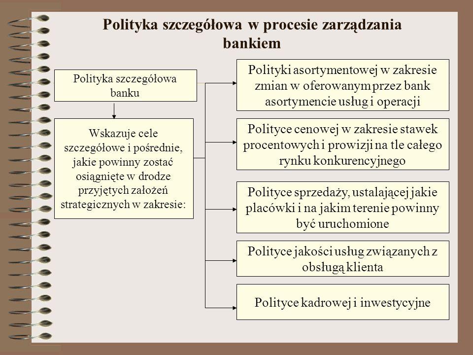Polityka w procesie zarządzania bankiem Polityka banku Całość podejmowanych decyzji, określających kierunki działania banku w bieżącym okresie oraz w