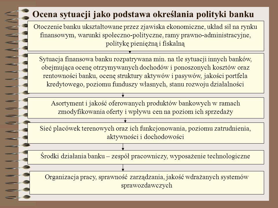 Polityka szczegółowa w procesie zarządzania bankiem Polityka szczegółowa banku Wskazuje cele szczegółowe i pośrednie, jakie powinny zostać osiągnięte
