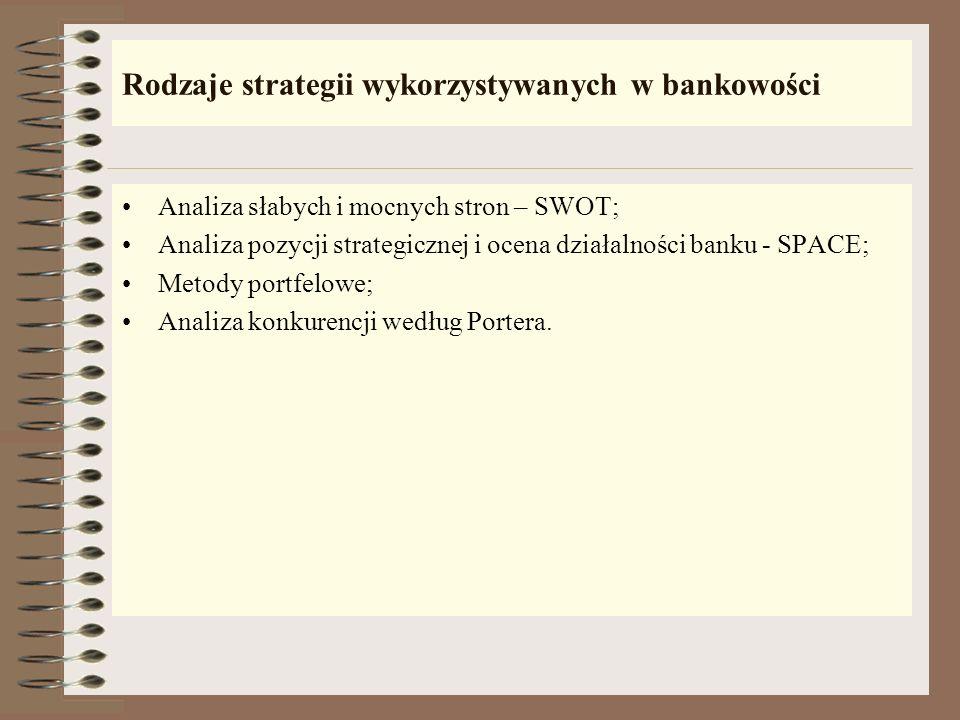 Strategia w procesie zarządzania bankiem Strategia banku Umocnienia pozycji rynkowej banku Określa działania banku zmierzające do: Uruchomienie dodatk