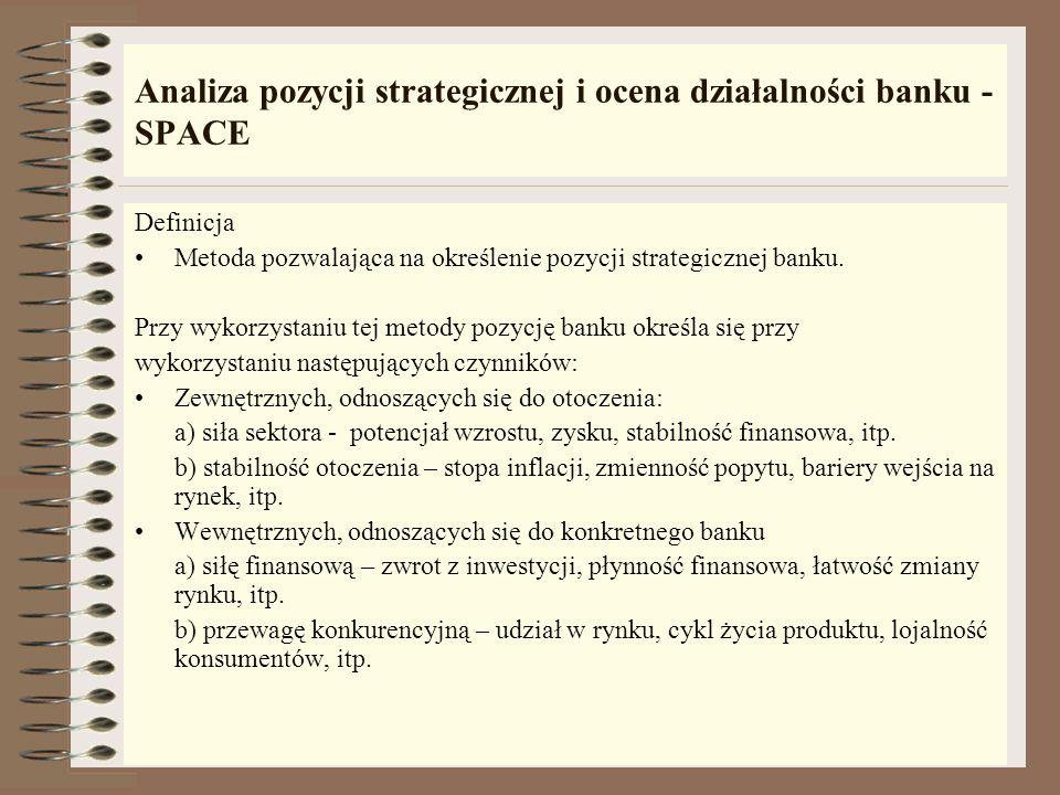 Analiza słabych i mocnych stron – SWOT Definicja: Analiza zewnętrznych i wewnętrznych uwarunkowań działalności banku w celu dokonania wyboru strategii