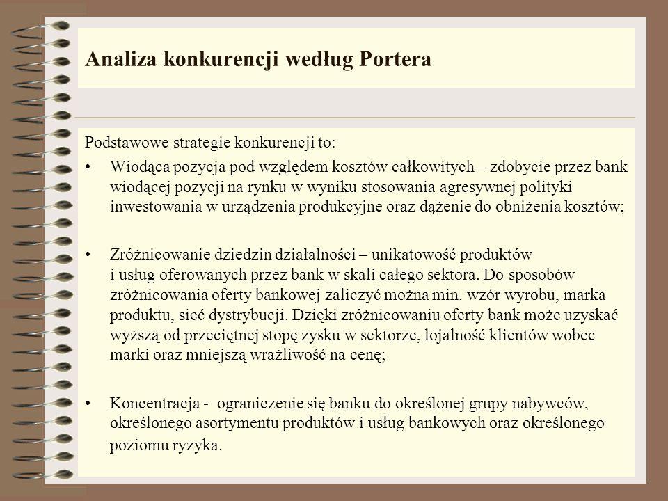Analiza konkurencji według Portera Definicja: Polega na strukturalnej analizie sektora bankowego. Elementem otoczenia banku jest sektor, w którym konk