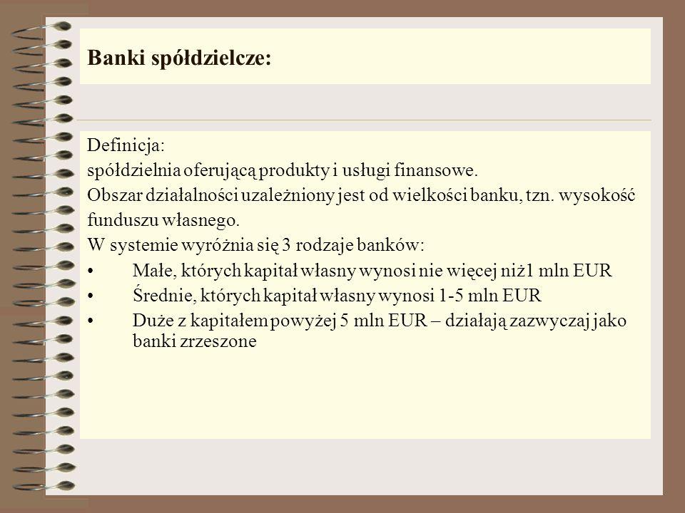 Banki spółdzielcze: Definicja: spółdzielnia oferującą produkty i usługi finansowe.
