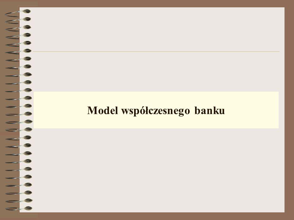 Struktura organizacyjna pozioma banku komercyjnego Placówki terenowe banku – forma akwizycji produktów bankowych: 1) Za ich pośrednictwem bank dociera do miejsc zamieszkałych przez posiadanych i potencjalnych grup klientów (zapoznanie się z bankiem i jego produktami oraz podjęcie decyzji o skorzystaniu z jego oferty); 2) Ich obecność umożliwia bezpośrednie kontakty między klientem a przedstawicielem banku oraz pozyskiwanie stosownych informacji (personalizacja stosunków między bankiem i klientem poprzez nadanie im stosownej rangi – formy współpracy); 3) Ich działalność na określonym obszarze pozwala na gruntowne poznanie danego regionu (możliwości, potrzeby, pojawiające się problemy).