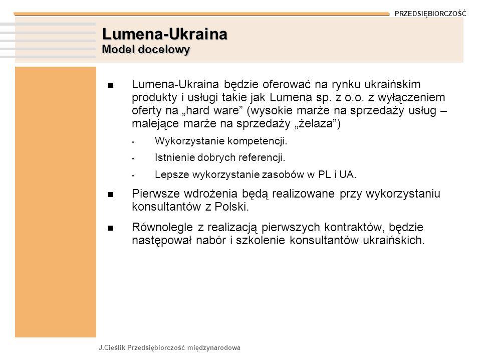 PRZEDSIĘBIORCZOŚĆ J.Cieślik Przedsiębiorczość międzynarodowa Lumena-Ukraina Model docelowy Lumena-Ukraina będzie oferować na rynku ukraińskim produkty