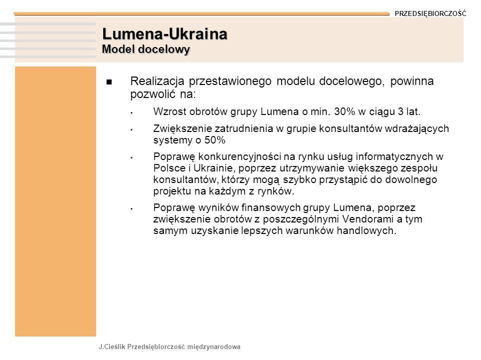 PRZEDSIĘBIORCZOŚĆ J.Cieślik Przedsiębiorczość międzynarodowa Lumena-Ukraina Model docelowy Realizacja przestawionego modelu docelowego, powinna pozwol