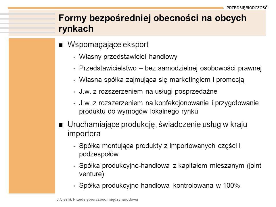 PRZEDSIĘBIORCZOŚĆ J.Cieślik Przedsiębiorczość międzynarodowa Formy bezpośredniej obecności na obcych rynkach Wspomagające eksport Własny przedstawicie