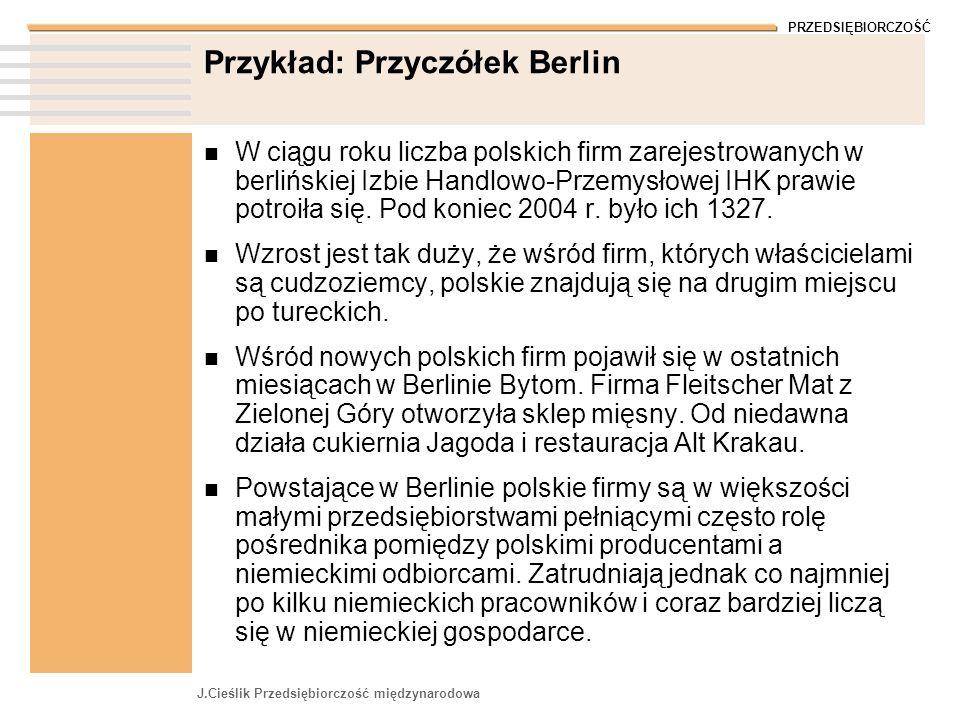 PRZEDSIĘBIORCZOŚĆ J.Cieślik Przedsiębiorczość międzynarodowa Przykład: Przyczółek Berlin W ciągu roku liczba polskich firm zarejestrowanych w berlińsk