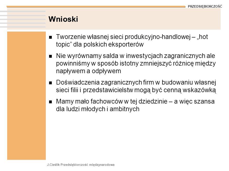 PRZEDSIĘBIORCZOŚĆ J.Cieślik Przedsiębiorczość międzynarodowa Wnioski Tworzenie własnej sieci produkcyjno-handlowej – hot topic dla polskich eksporteró